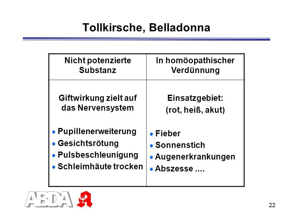Tollkirsche, Belladonna