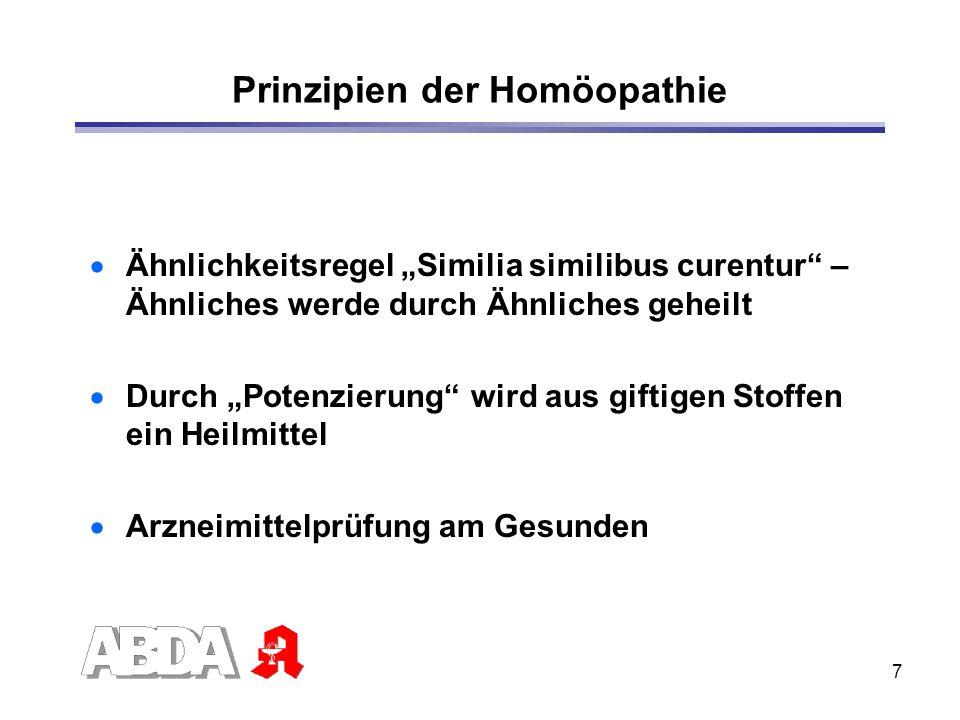 Prinzipien der Homöopathie