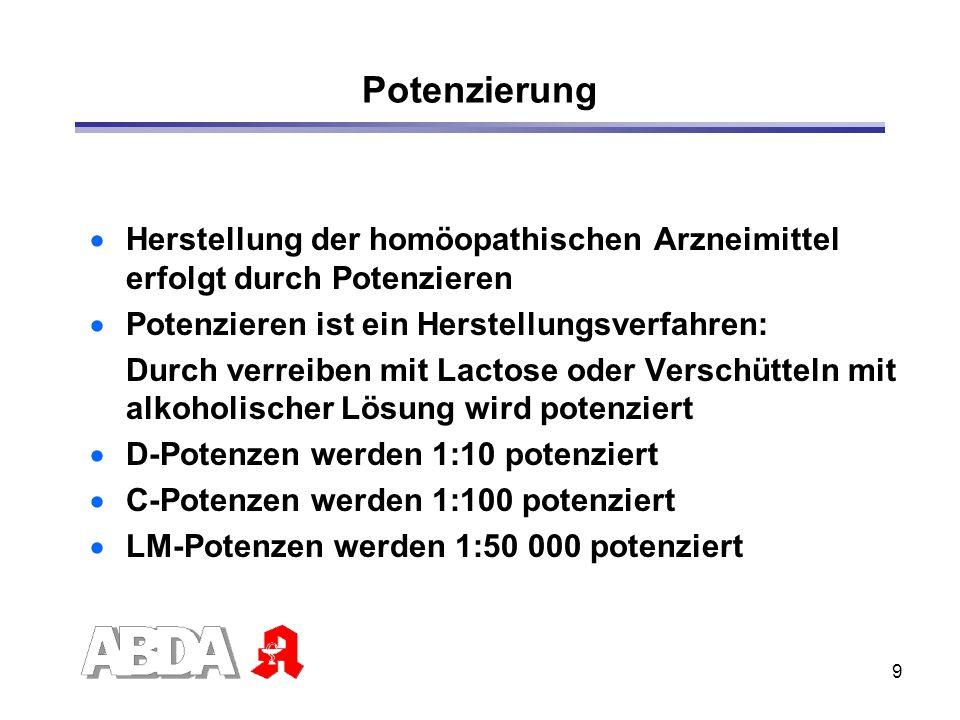 Potenzierung Herstellung der homöopathischen Arzneimittel erfolgt durch Potenzieren. Potenzieren ist ein Herstellungsverfahren: