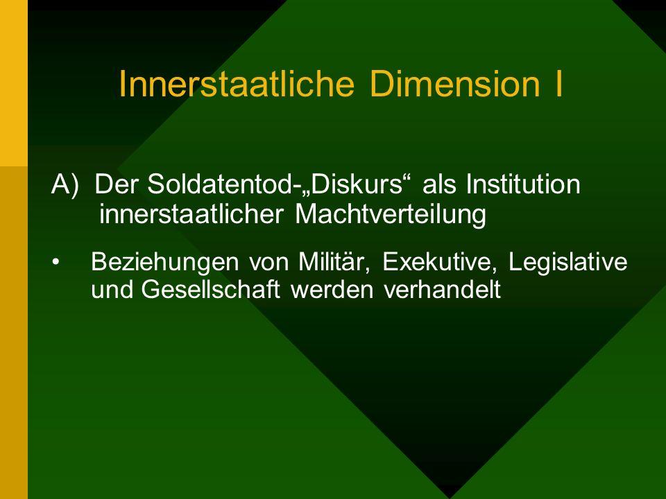 Innerstaatliche Dimension I