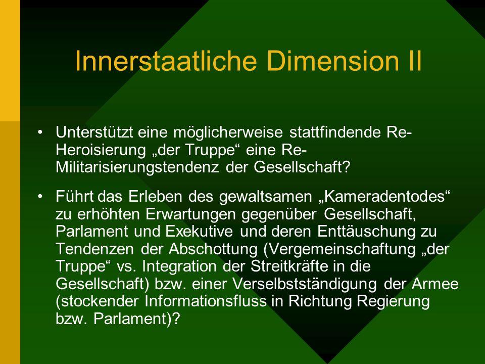 Innerstaatliche Dimension II