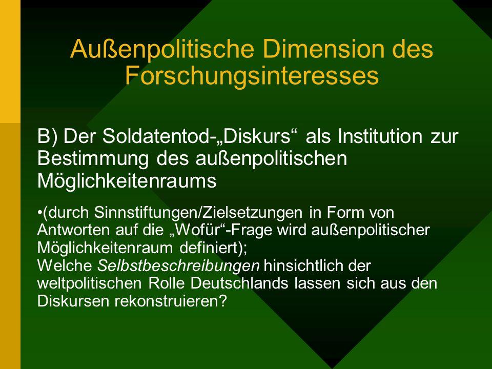 Außenpolitische Dimension des Forschungsinteresses