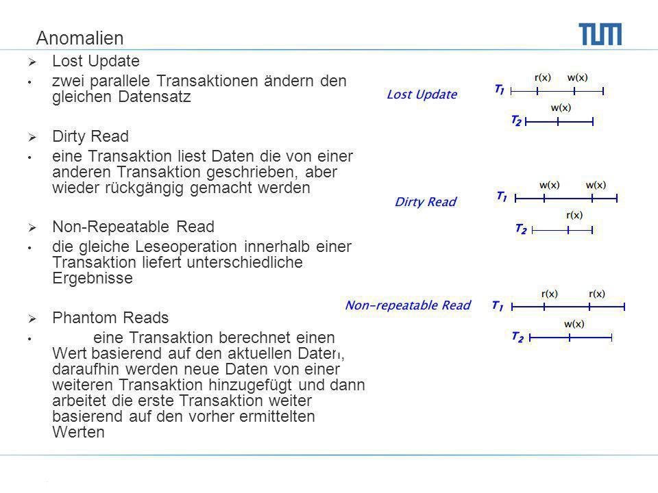 Anomalien Lost Update. zwei parallele Transaktionen ändern den gleichen Datensatz. Dirty Read.