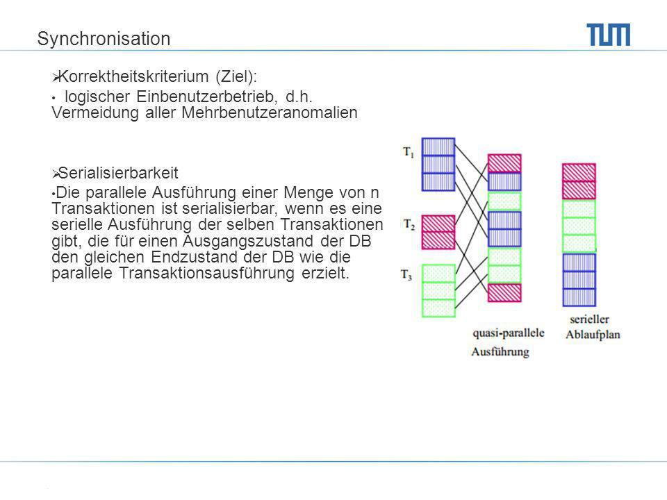 Synchronisation Korrektheitskriterium (Ziel):