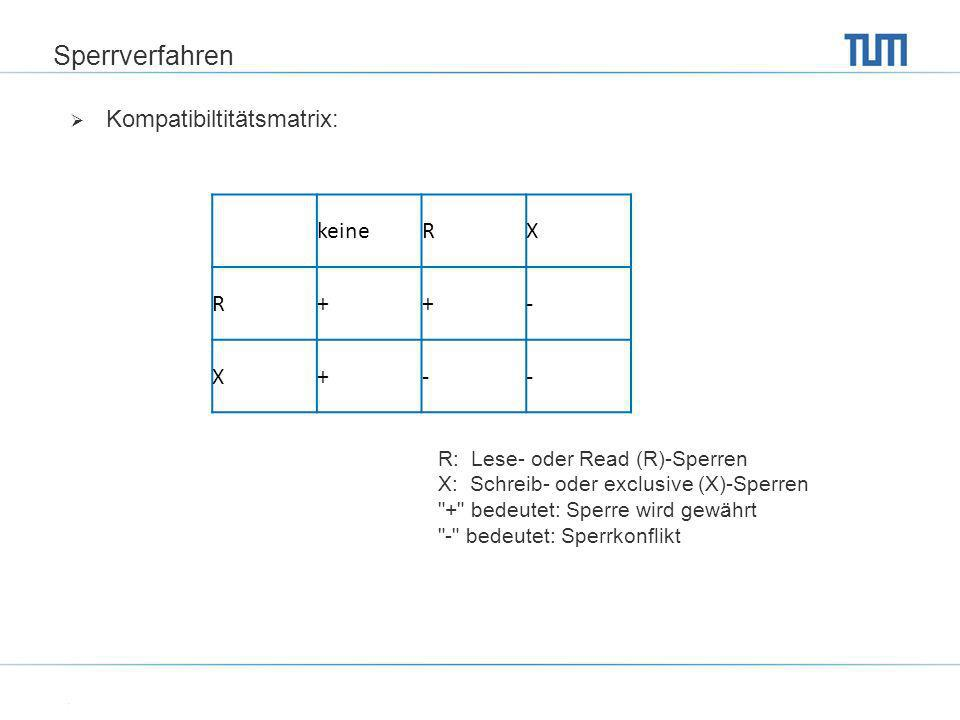 Sperrverfahren Kompatibiltitätsmatrix: keine R X + -