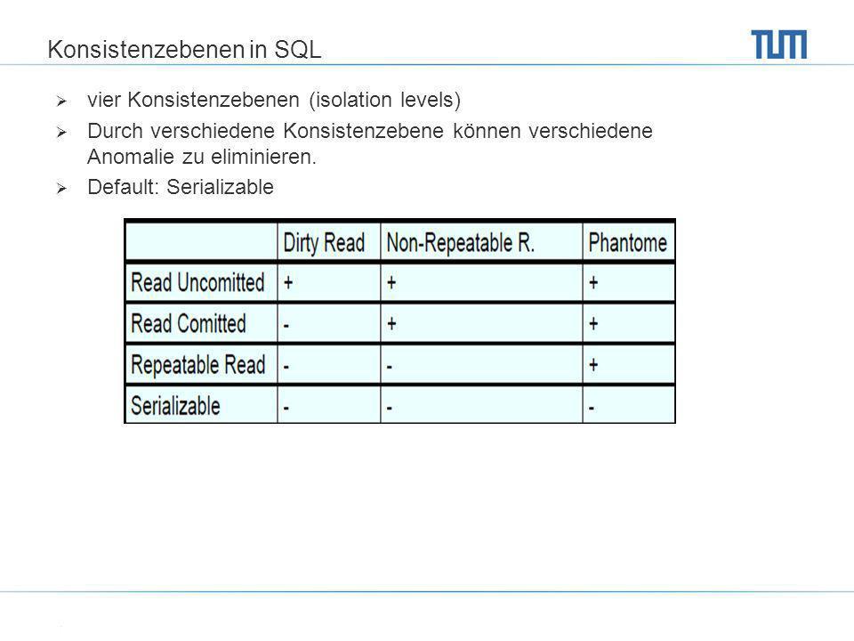 Konsistenzebenen in SQL