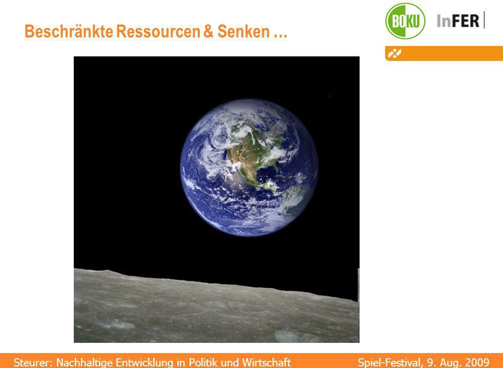 Beschränkte Ressourcen & Senken …