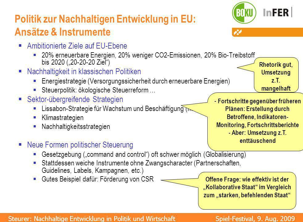 Politik zur Nachhaltigen Entwicklung in EU: Ansätze & Instrumente