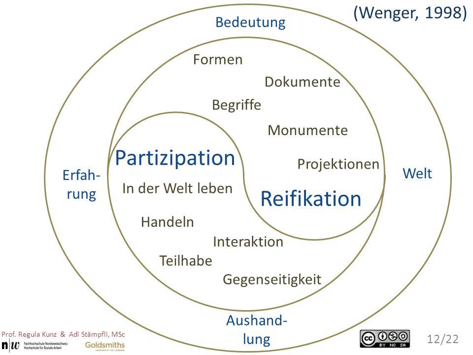 Partizipation Reifikation (Wenger, 1998) Bedeutung Formen Dokumente