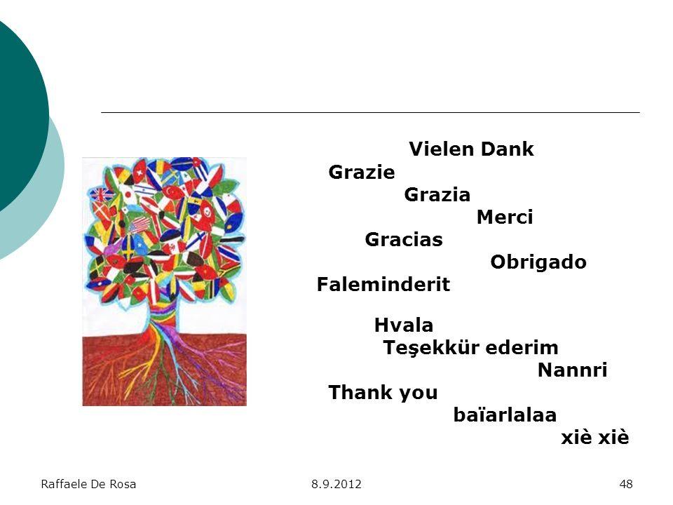 Vielen Dank Grazie Grazia Merci Gracias Obrigado Faleminderit Hvala