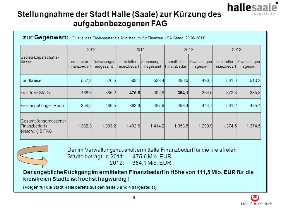 zur Gegenwart: (Quelle des Zahlenmaterials Ministerium für Finanzen LSA Stand: 29.06.2011)