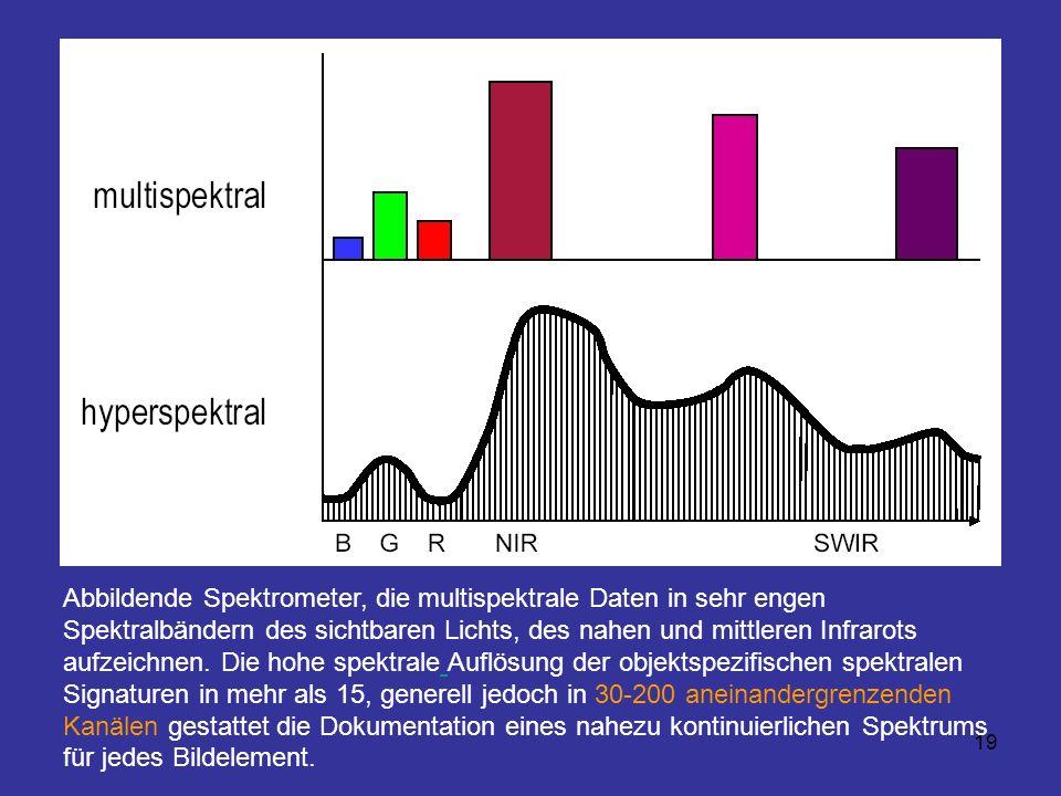 Abbildende Spektrometer, die multispektrale Daten in sehr engen Spektralbändern des sichtbaren Lichts, des nahen und mittleren Infrarots aufzeichnen.