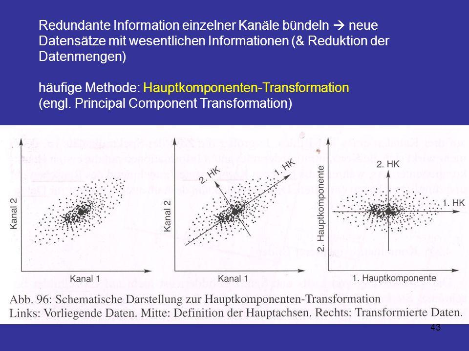 Redundante Information einzelner Kanäle bündeln  neue Datensätze mit wesentlichen Informationen (& Reduktion der Datenmengen)