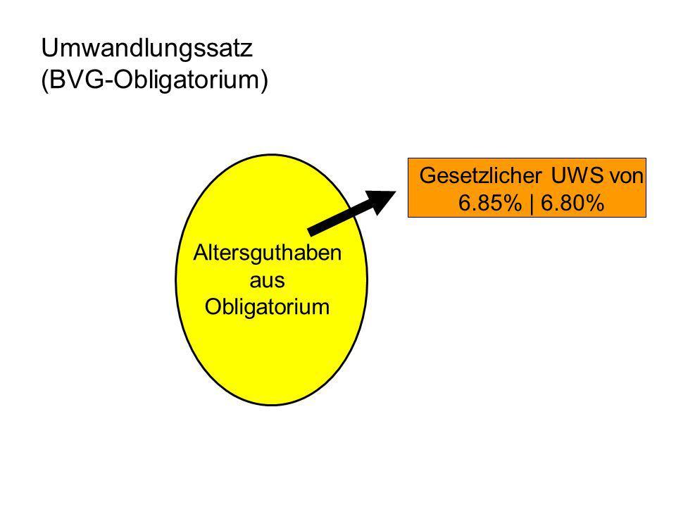 Umwandlungssatz (BVG-Obligatorium)