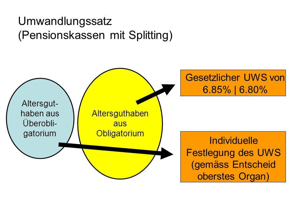 Umwandlungssatz (Pensionskassen mit Splitting)