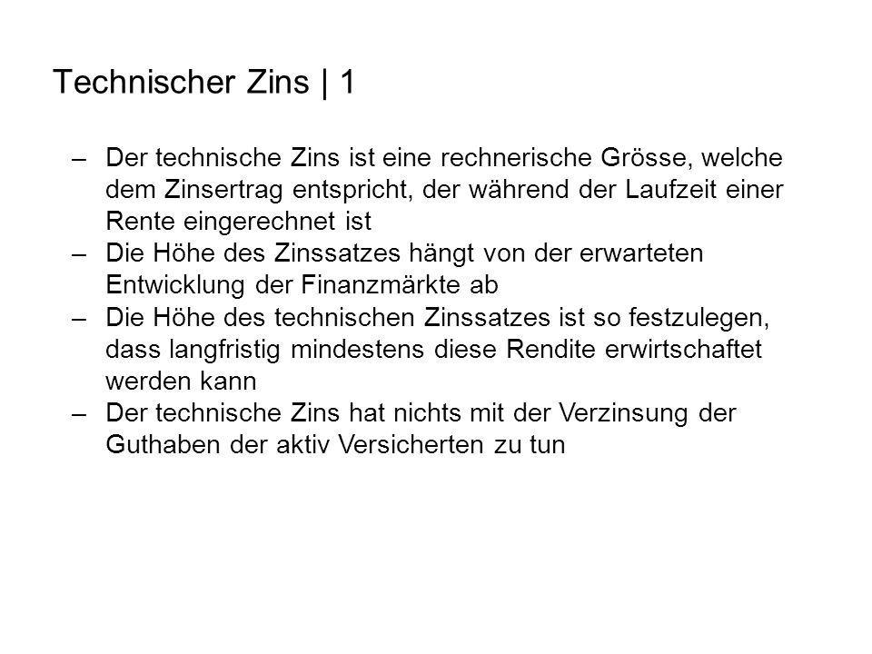 Technischer Zins | 1