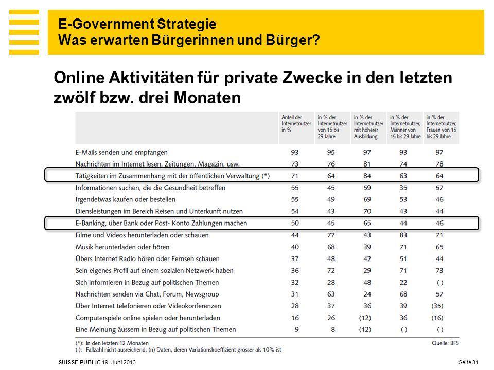 E-Government Strategie Was erwarten Bürgerinnen und Bürger