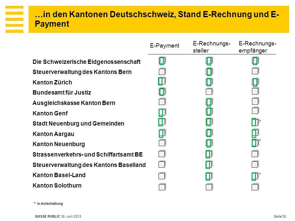 …in den Kantonen Deutschschweiz, Stand E-Rechnung und E-Payment