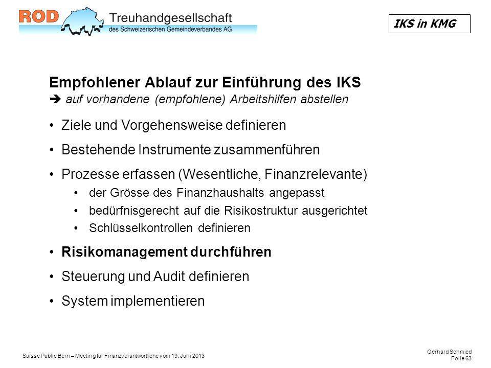 Empfohlener Ablauf zur Einführung des IKS