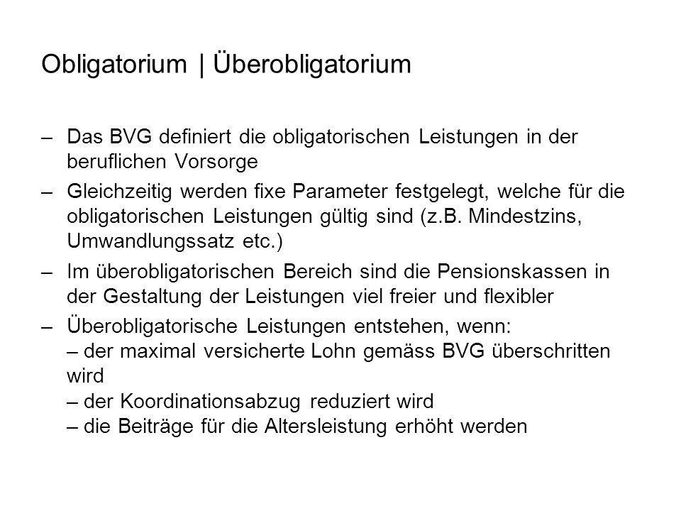 Obligatorium | Überobligatorium