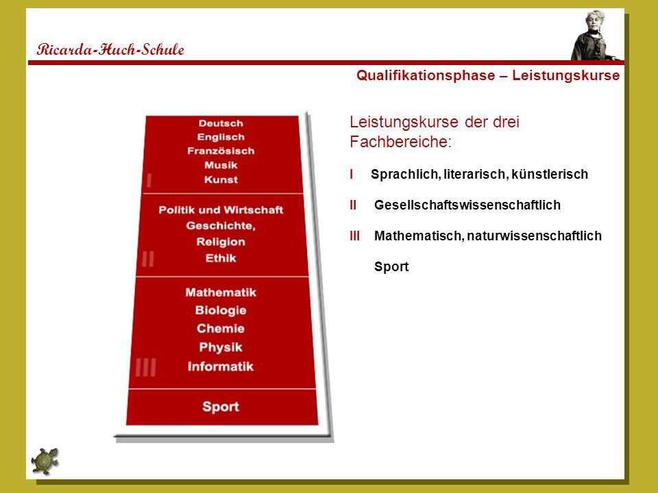 Leistungskurse der drei Fachbereiche: