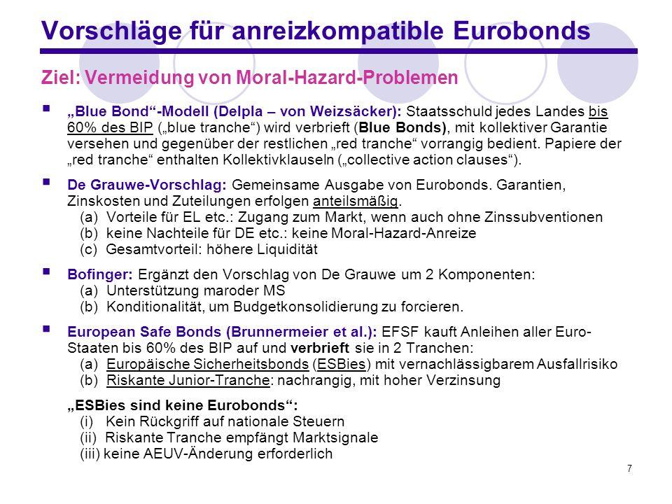 Vorschläge für anreizkompatible Eurobonds