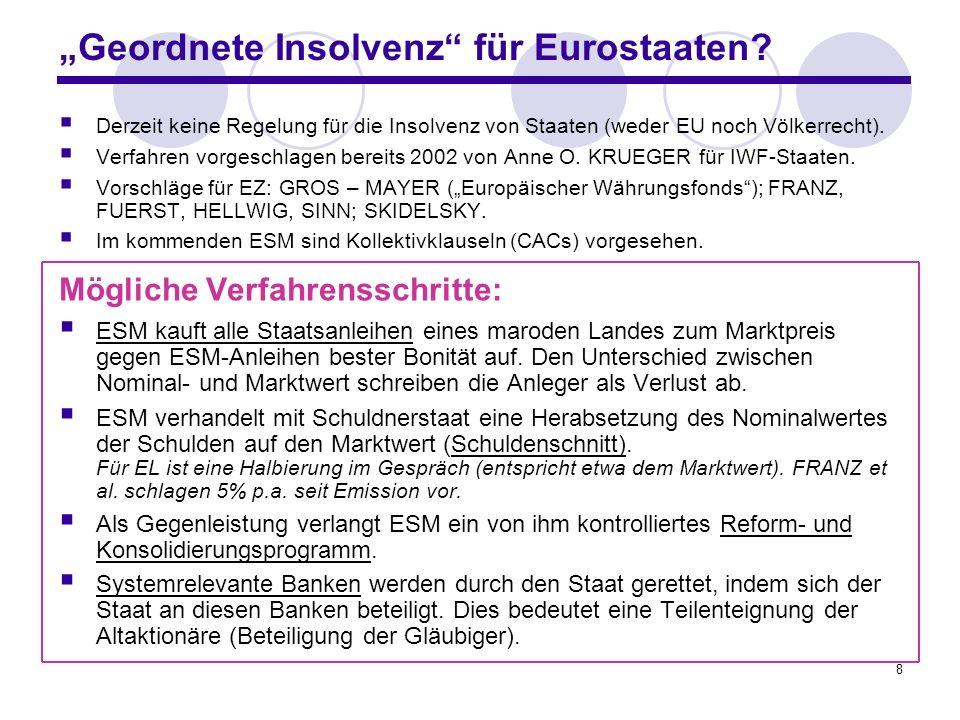 """""""Geordnete Insolvenz für Eurostaaten"""