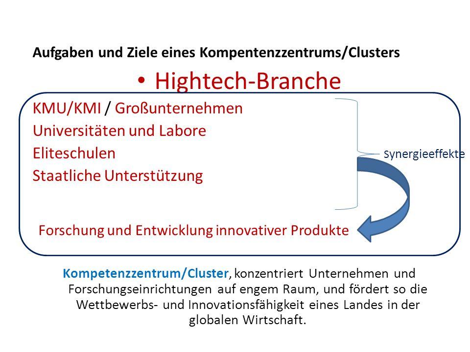 Forschung und Entwicklung innovativer Produkte