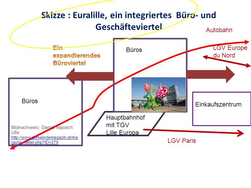 Skizze : Euralille, ein integriertes Büro- und Geschäfteviertel