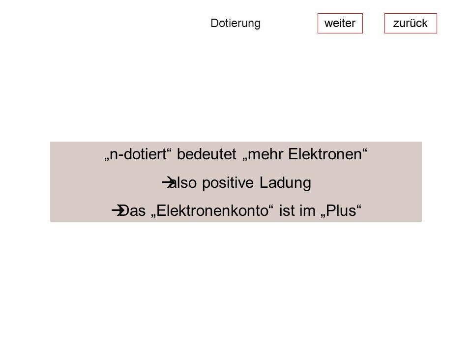"""""""n-dotiert bedeutet """"mehr Elektronen also positive Ladung"""