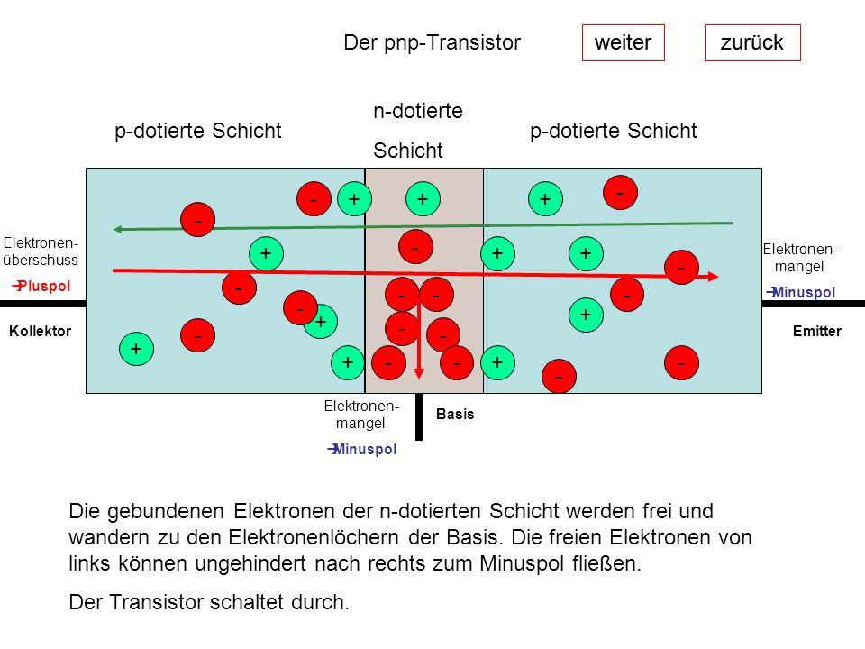 Elektronen-überschuss