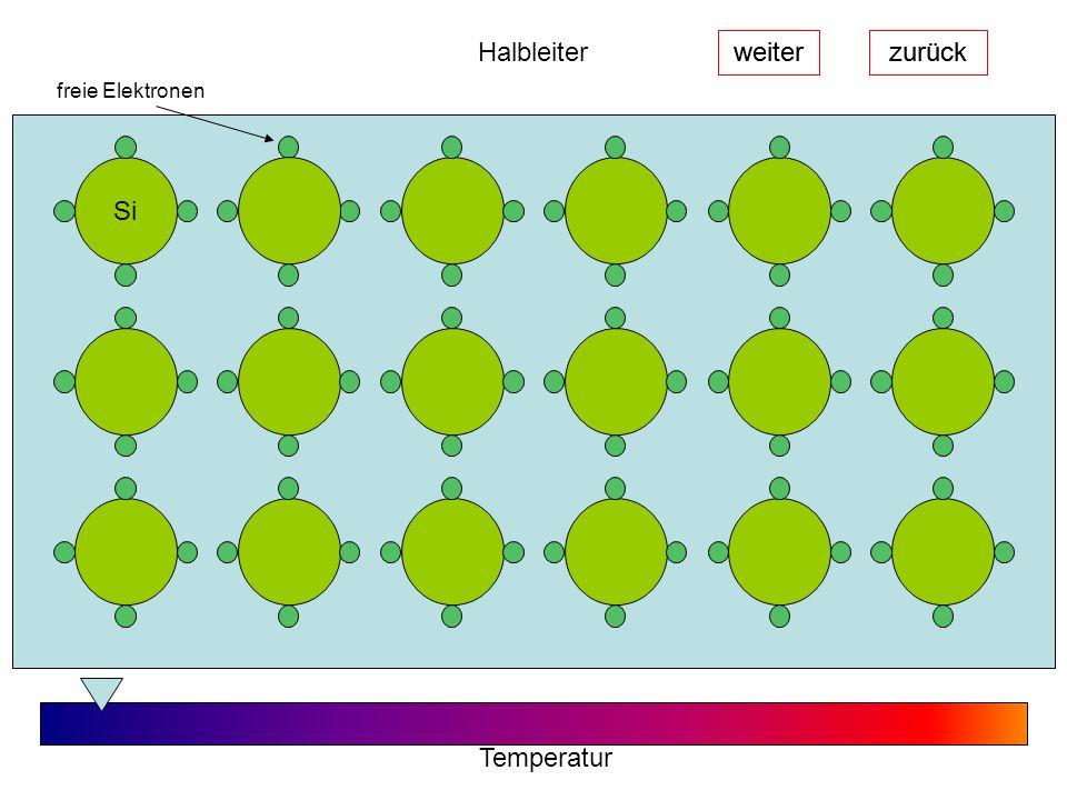 Halbleiter weiter zurück freie Elektronen Si Temperatur