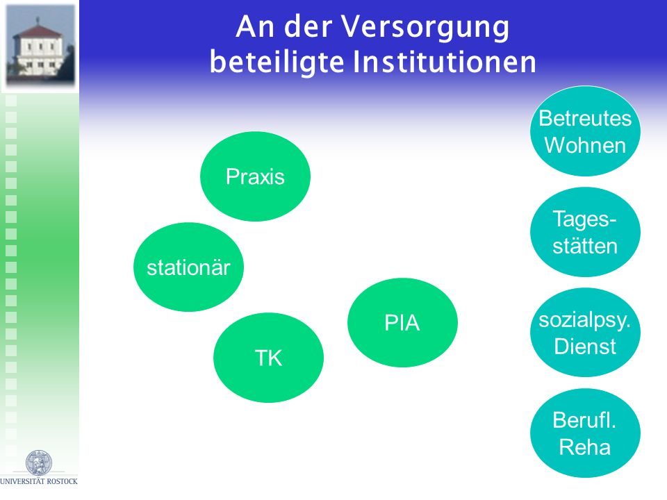 An der Versorgung beteiligte Institutionen