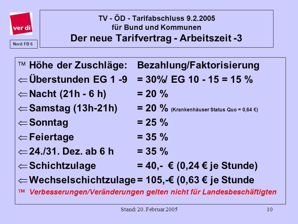 Höhe der Zuschläge: Bezahlung/Faktorisierung
