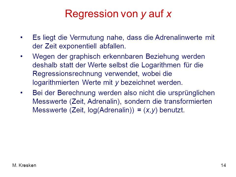 Regression von y auf x Es liegt die Vermutung nahe, dass die Adrenalinwerte mit der Zeit exponentiell abfallen.