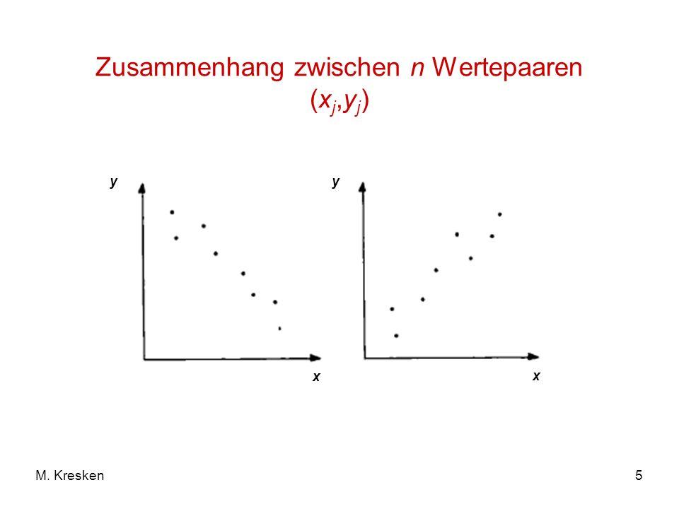 Zusammenhang zwischen n Wertepaaren (xj,yj)