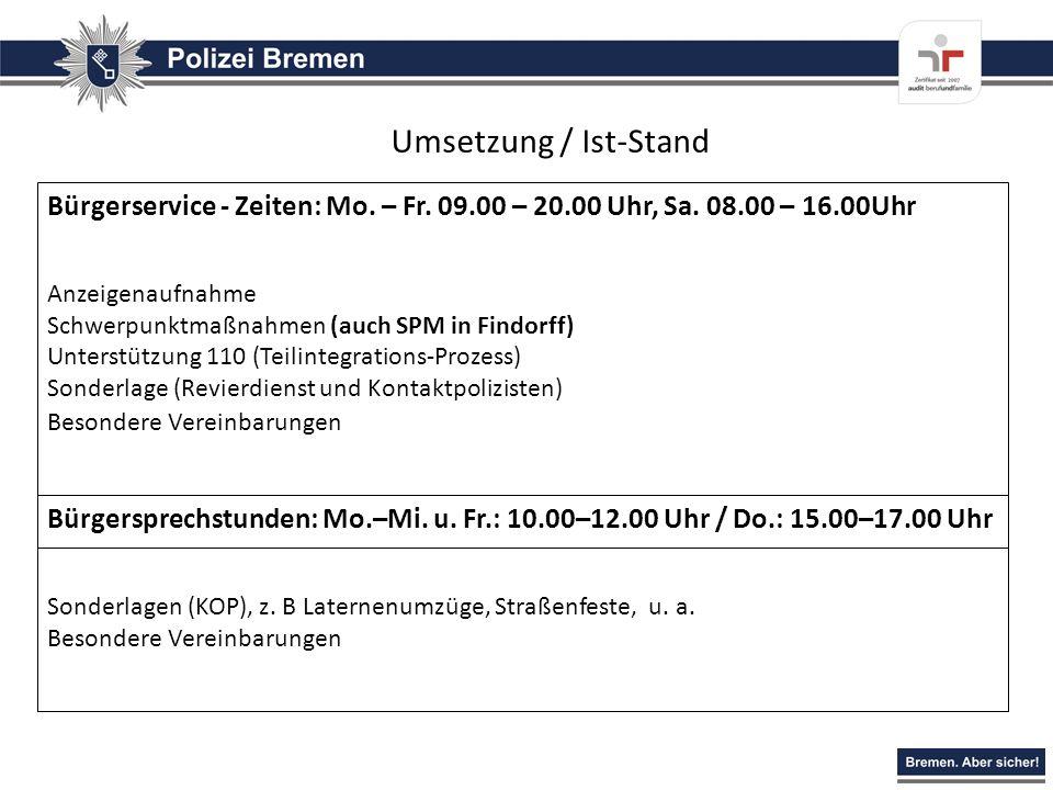 Umsetzung / Ist-Stand Bürgerservice - Zeiten: Mo. – Fr. 09.00 – 20.00 Uhr, Sa. 08.00 – 16.00Uhr. Anzeigenaufnahme.