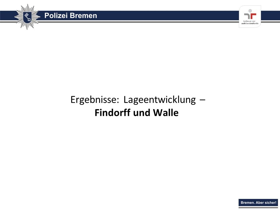 Ergebnisse: Lageentwicklung – Findorff und Walle