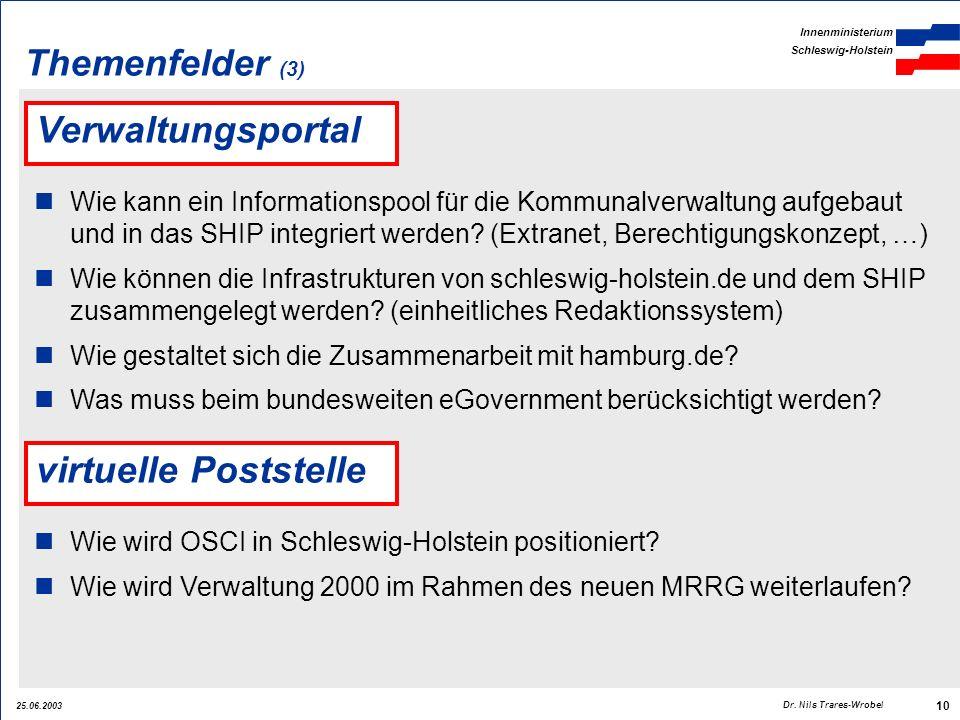 Themenfelder (3) Verwaltungsportal virtuelle Poststelle