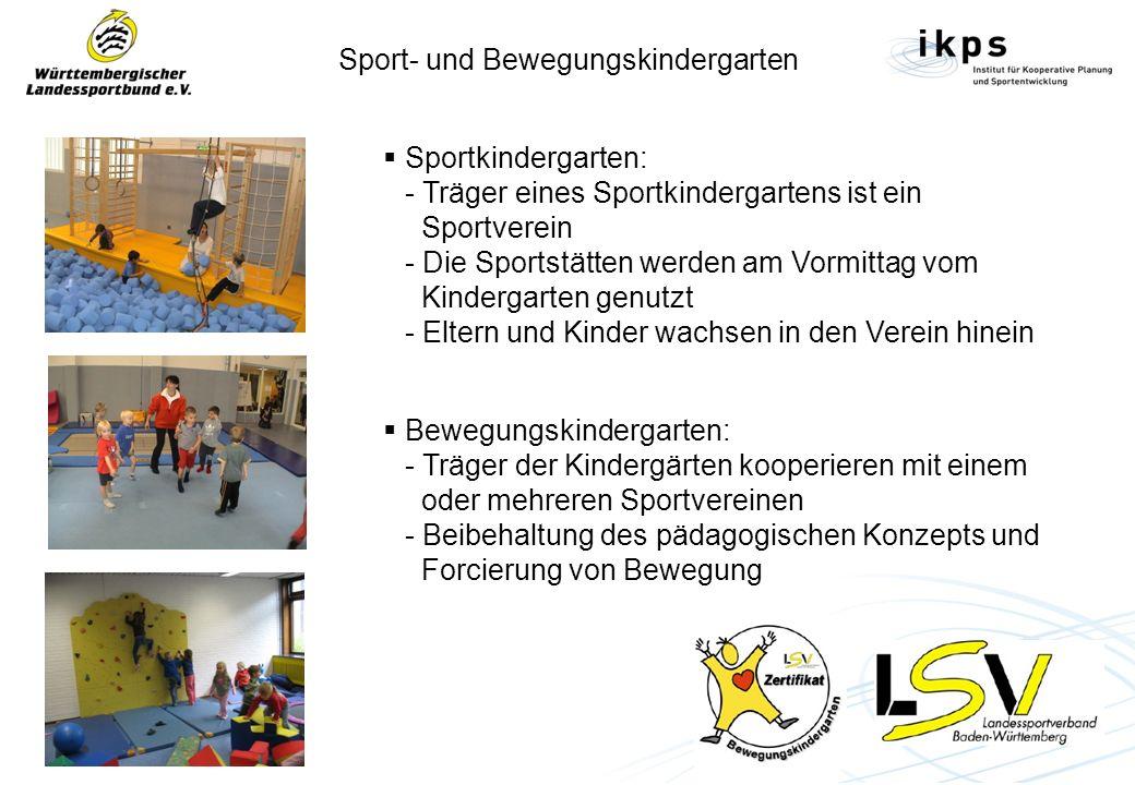 Sport- und Bewegungskindergarten