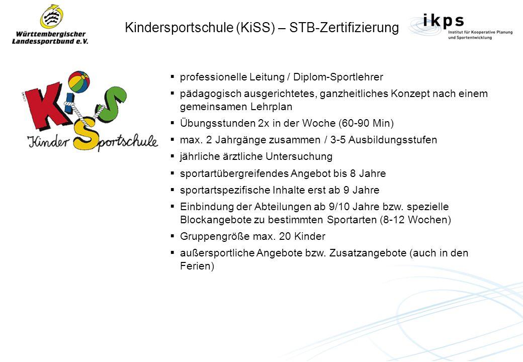Kindersportschule (KiSS) – STB-Zertifizierung