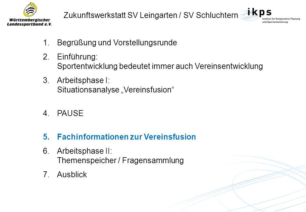 Zukunftswerkstatt SV Leingarten / SV Schluchtern
