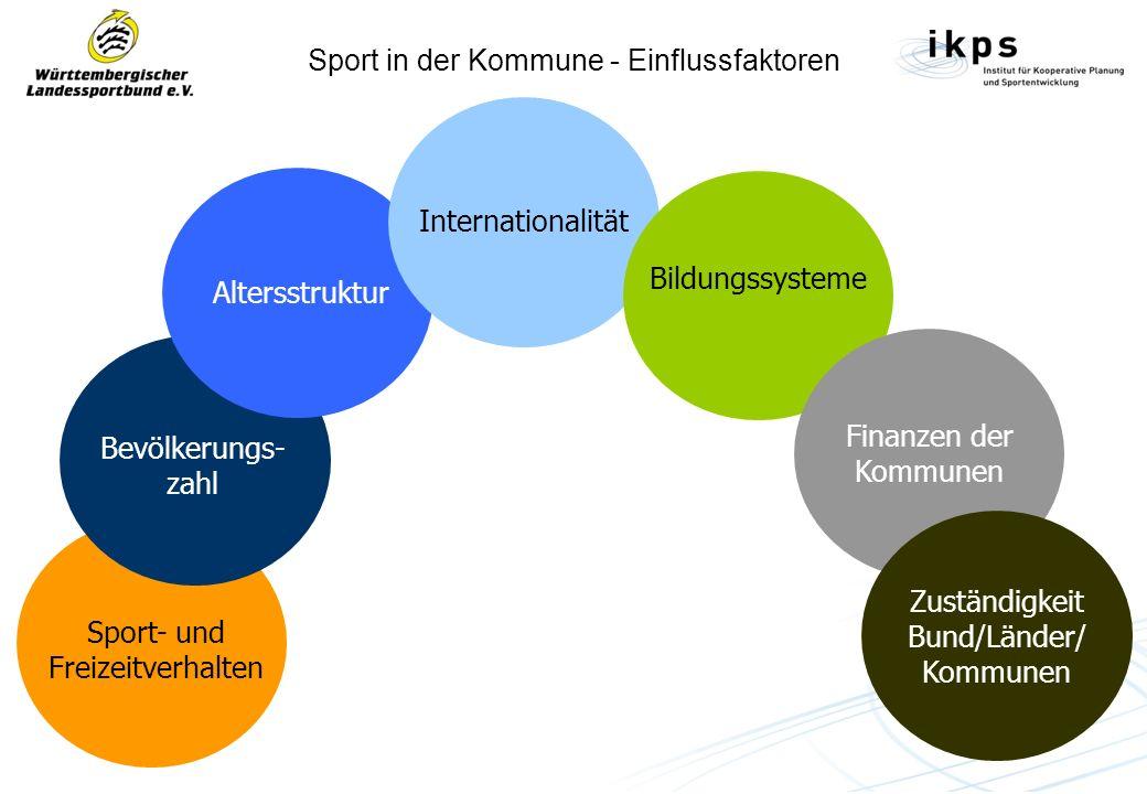 Sport in der Kommune - Einflussfaktoren