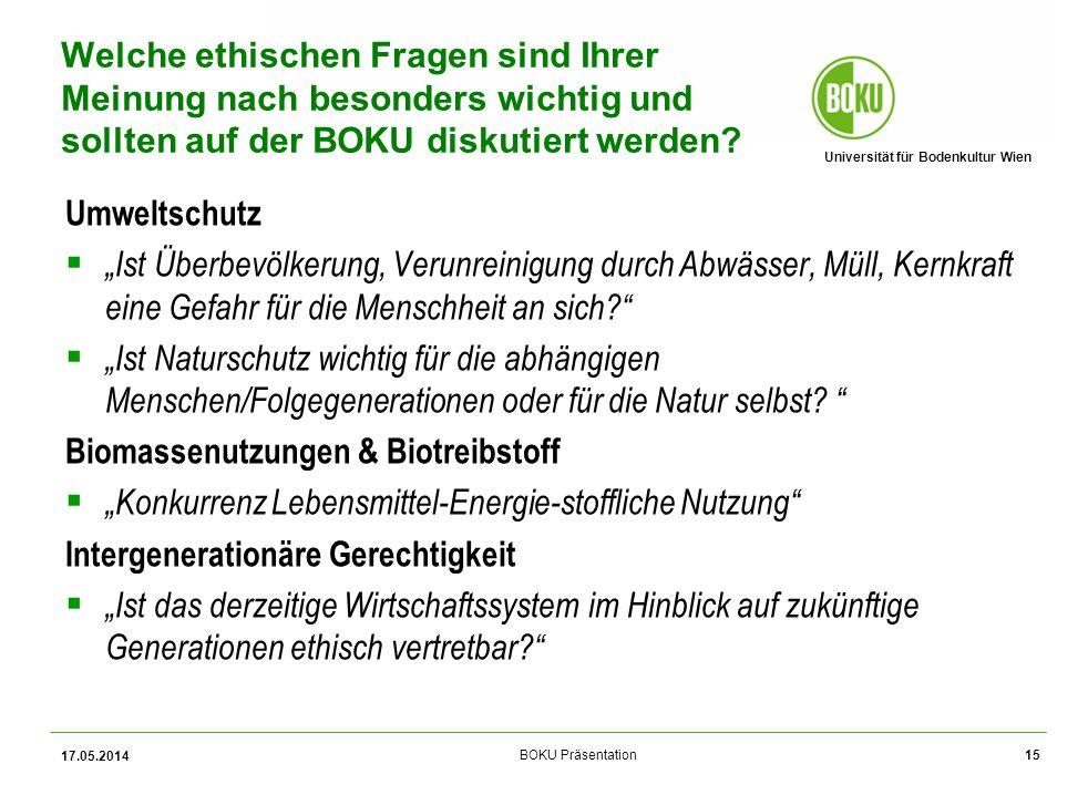 Biomassenutzungen & Biotreibstoff