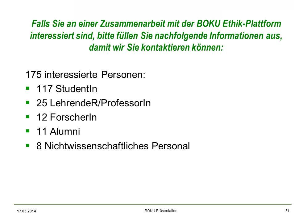 175 interessierte Personen: 117 StudentIn 25 LehrendeR/ProfessorIn