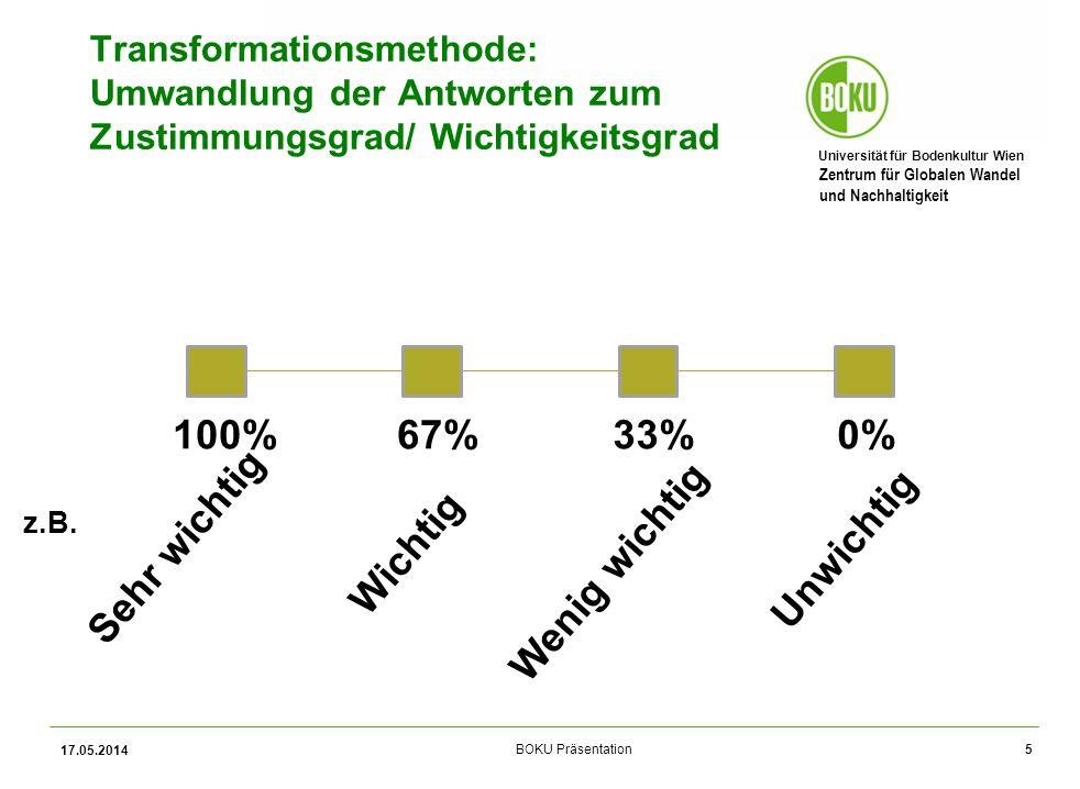100% 67% 33% 0% Sehr wichtig Wichtig Unwichtig Wenig wichtig