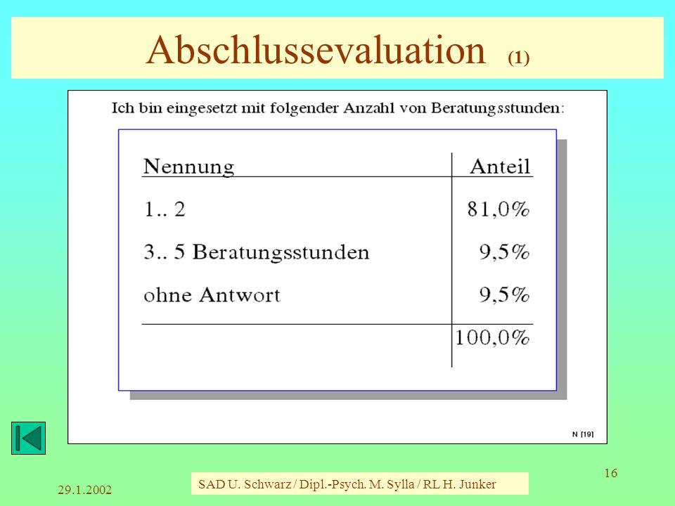Abschlussevaluation (1)