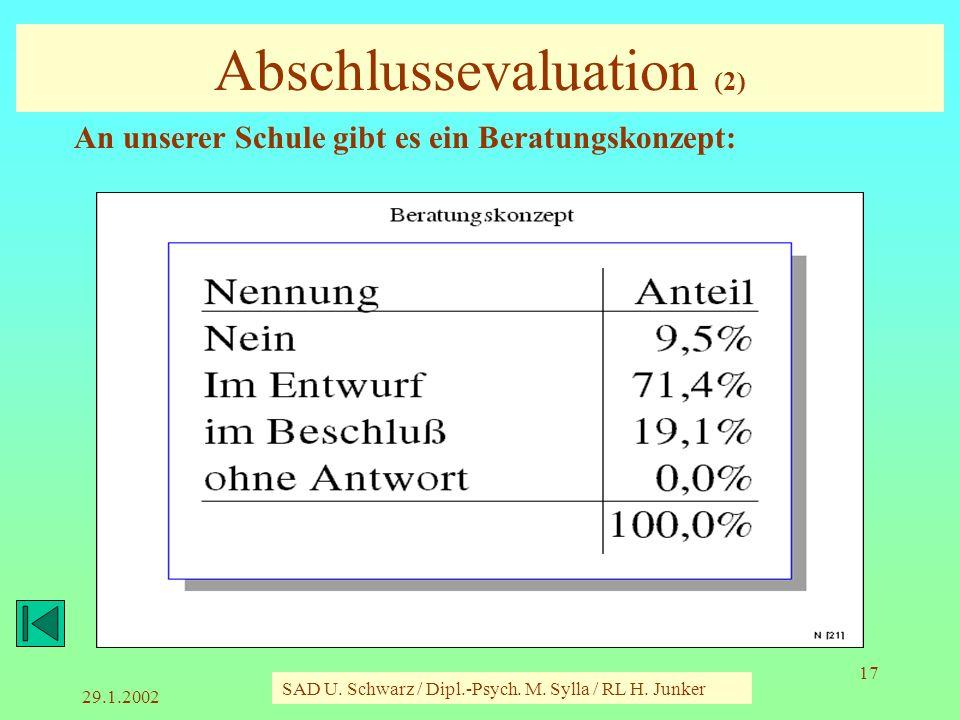 Abschlussevaluation (2)