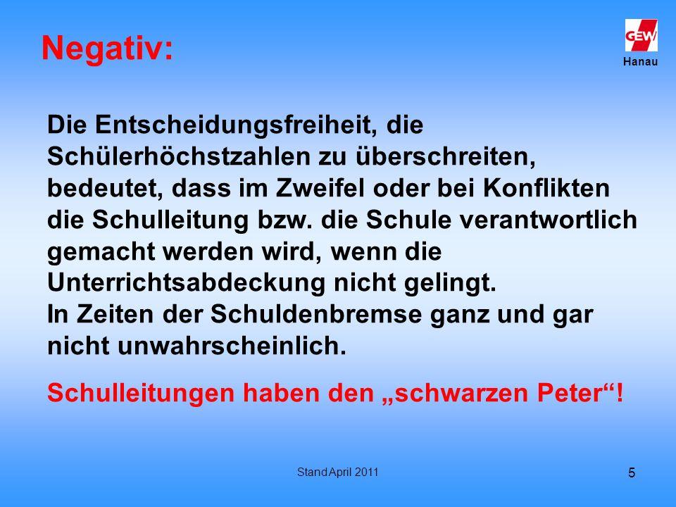 Negativ: