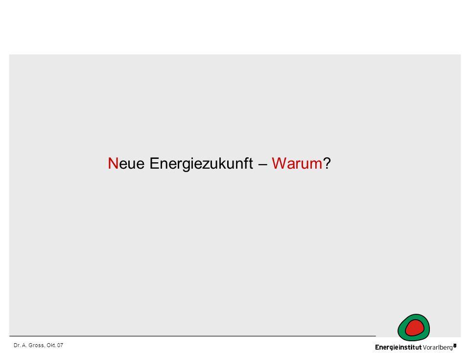 Neue Energiezukunft – Warum